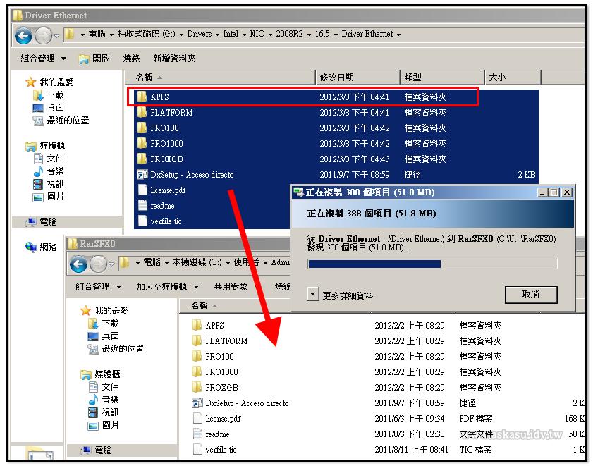 Intel 82579 gigabit ethernet